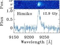 Spectrum van Lyman-alpha kwak Himiko