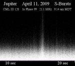 Beluister Jupiter op je radio!