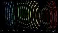 Spectrum van de X-shooter