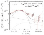 Herrie in de tent over Fermi-gegevens
