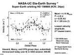 De op één na kleinste exoplaneet ontdekt