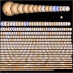 Een familieportret van 1235 Kepler-exoplaneten