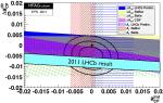 Heeft LHCb toch een CP schending waargenomen?