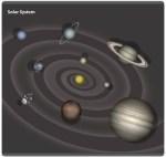 Handig, zo'n Gazet van Planetaire Namen