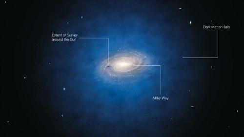 Schets van donkere materie in en rondom de Melkweg