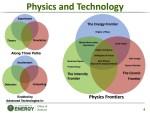De drie paden van natuurkunde en techniek