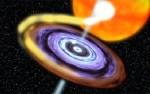 Röntgen-nova wijst Swift op stellair zwart gat vlakbij centrum van de Melkweg