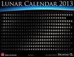 De maanfasen in 2013