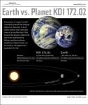 Mogelijk zeer aarde-achtige planeet ontdekt