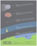 Over termen als meteoriet, meteoroïde en planetoïde deel II