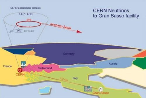 CERN neutrinos