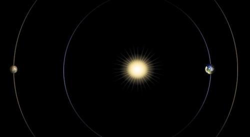 mars sun conjunction