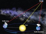 Vooruitgang geboekt in zoektocht naar zwaartekrachtsgolven