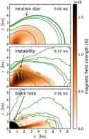 Een instabiliteit in een hypermassieve neutronenster kan tot het ontstaan van de sterkste magnetische velden in het heelal leiden