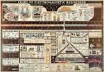 In 1944 konden ze ook al mooie infografieken maken