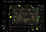 'Planetarium III' van alle door Kepler ontdekte multiplanetaire systemen