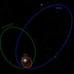 Over Sedna, 2012 VP113 en… die andere planeet