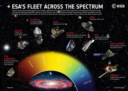 esa-fleet-across-the-spectrum