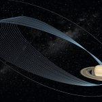 Vandaag is 't zo ver: Cassini's eerste duikvlucht tussen Saturnus en z'n ringen door