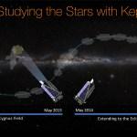 Studenten ontdekken 95 exoplaneten in de gegevens van Kepler