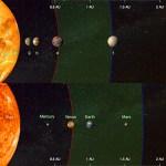 Vier aardachtige planeten ontdekt bij Tau Ceti, de dichtstbijzijnde op de zon lijkende ster