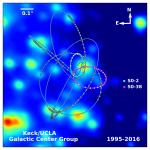 Centrum Melkweg herbergt wellicht tienduizenden zwarte gaten in de nabijheid van Sgr A*