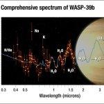 Hubble neemt ongeëvenaarde details waar in atmosfeer van exoplaneet