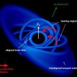 Waarneming aan PG211+143: materie valt daar met 30% lichtsnelheid in zwart gat
