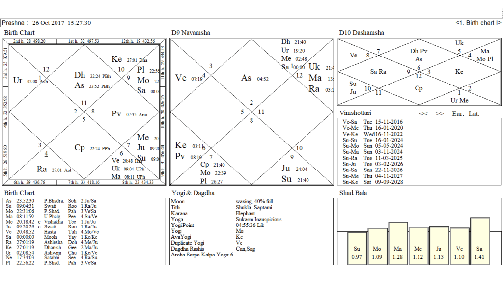 Astrology Speaks Planetary Cycles Repeat Behaviour What They