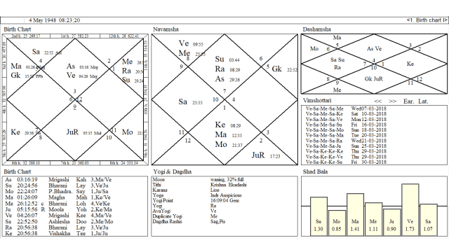Rahu North Node The Key Planet For Rise and Fall - Indian Astrologer