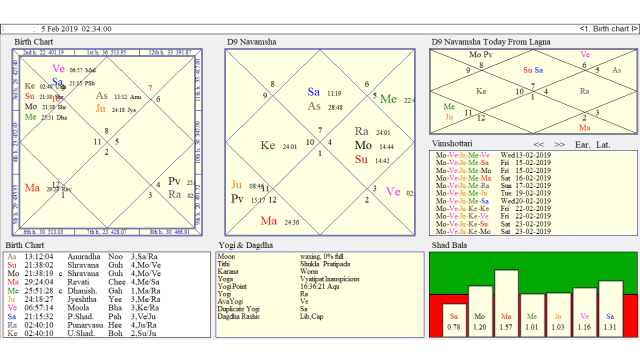 Astrology Predicted Loud And Clear The Pulwama Terror Attack