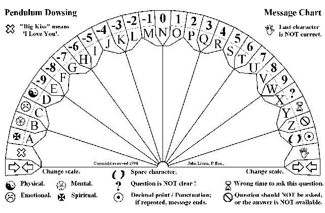 'Hari: parathara:': Astrology Free Downloads