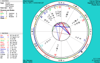 Birth Chart Calculator Wheel - Free birth chart and report ...
