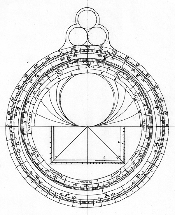 The Astrolabe Project