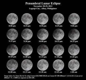 Perbedaan kenampakan Bulan sebelum, saat gerhana penumbra terjadi, dan setelahnya. Kita dapat lihat bahwa gerhana penumbra tidak memberi perbedaan yang signifikan (Sumber: http://www.astroleaguephils.org)
