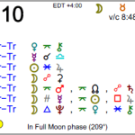 Astrology of Today – October 10, 2014