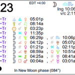 Astrology of Today – July 23, 2015