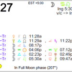Astrology of Today – December 27, 2015