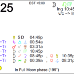 Astrology of Today – January 25, 2016