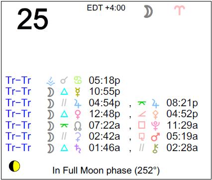 february 25 2020 venus transit astrology