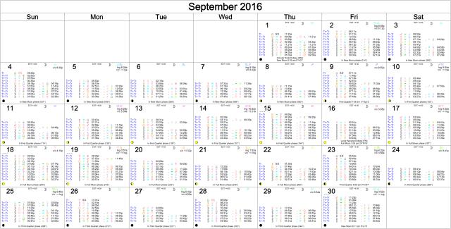 September 2016 - Astrological Calendar