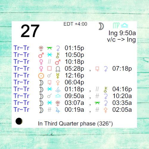 october 27 astrology