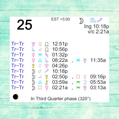 sextile astrology december 25