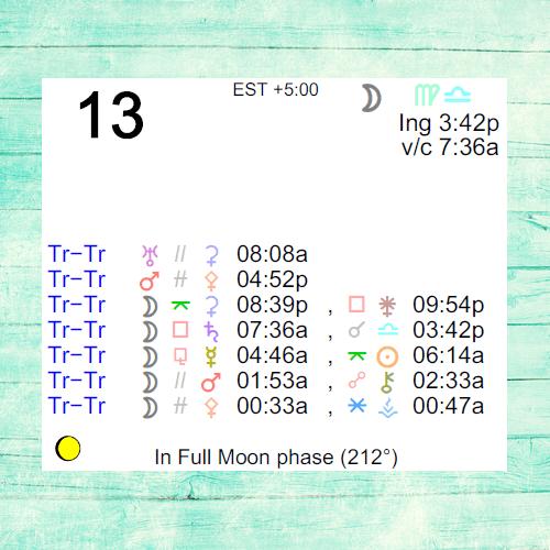 astrology february 13 virgo or virgo