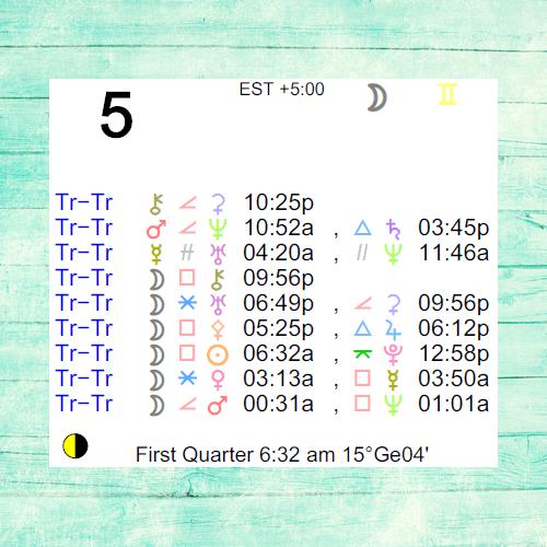 march 5 gemini astrology