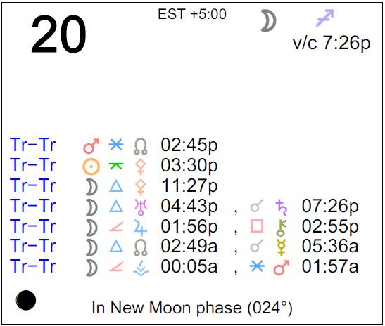 november 20 sagittarius astrology