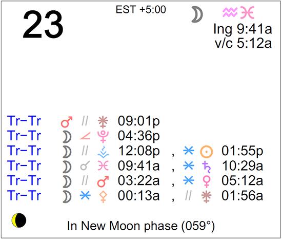 december 23 sign astrology