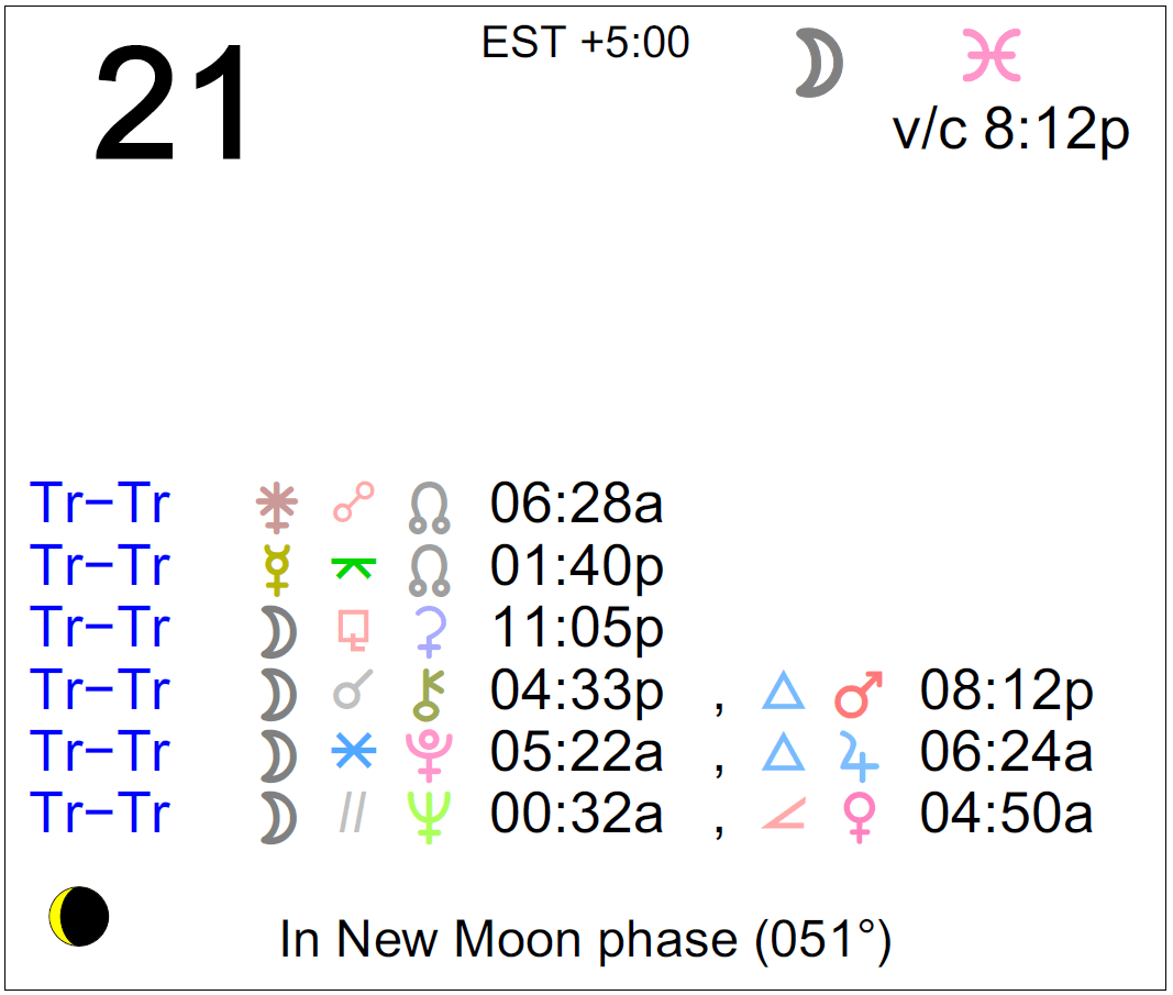 january 21 venus transit astrology