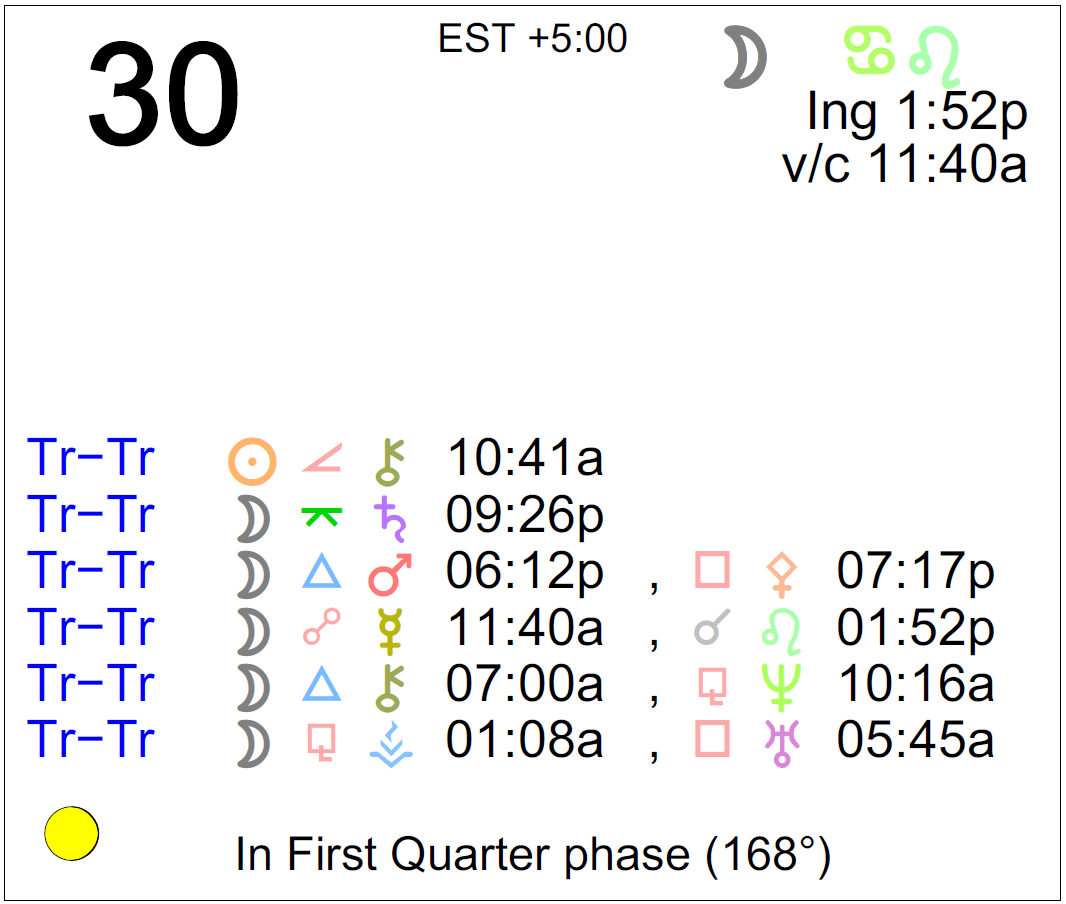 January 11 Zodiac Sign