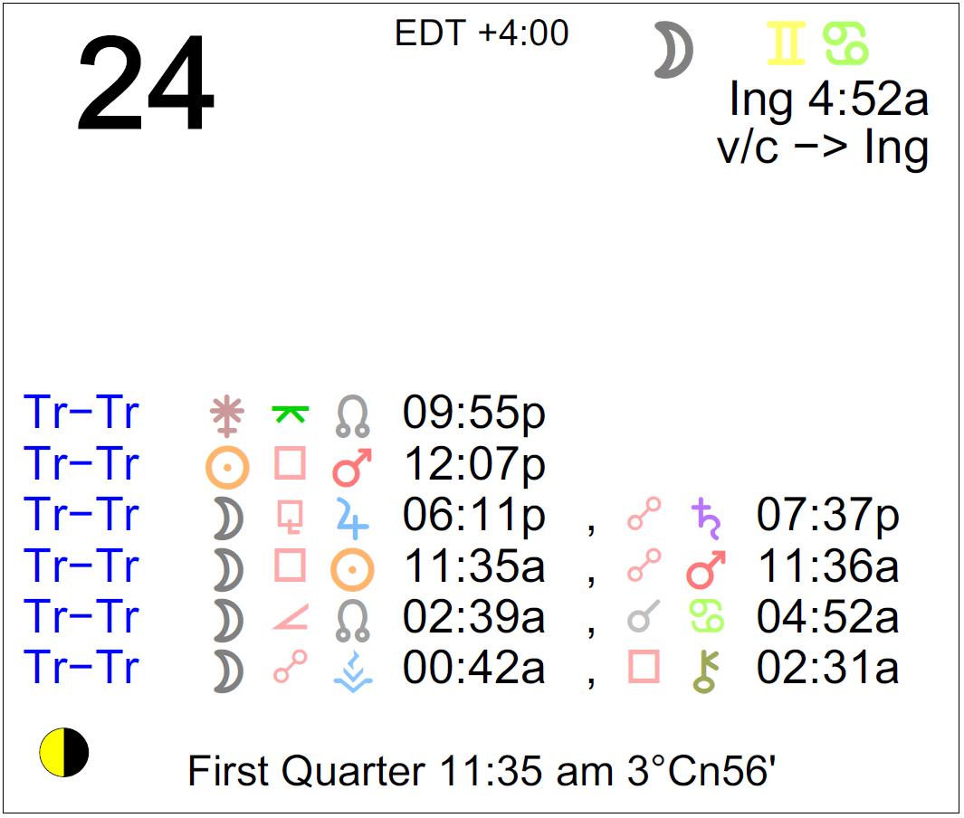 march 24 gemini astrology
